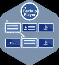 Backup Player
